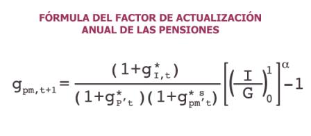 formula actualización de pensiones